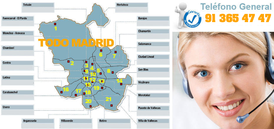 Telefono sat Indesit Madrid